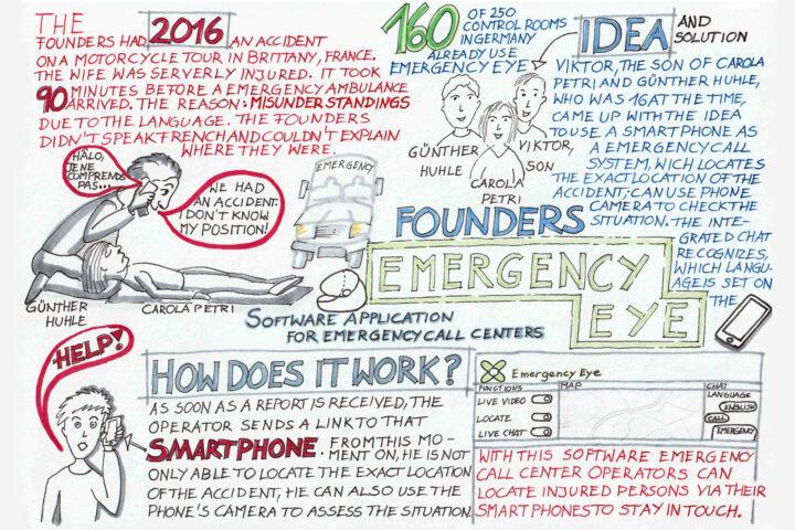 Sketchnote EmergencyEye
